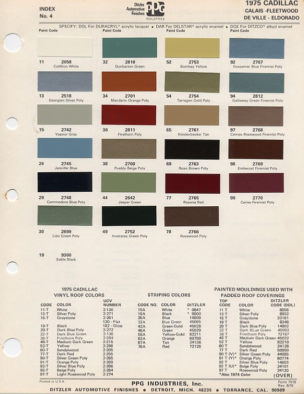 cadillac eldorado convertible survival guide paint chart